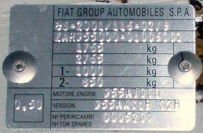 Type plate Mito
