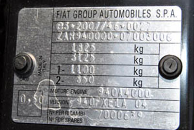Composition of the type plate (identification plate) Giulietta