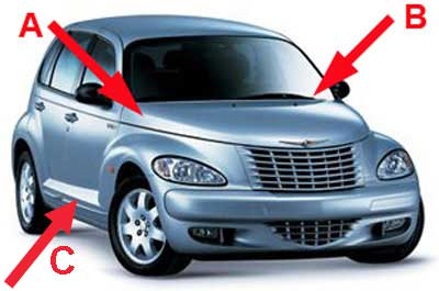 Interesting Facts I Bet You Never Knew About Chrysler Auto