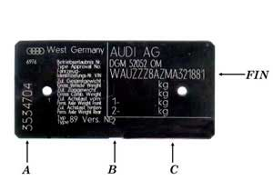 Composition of the type plate Audi