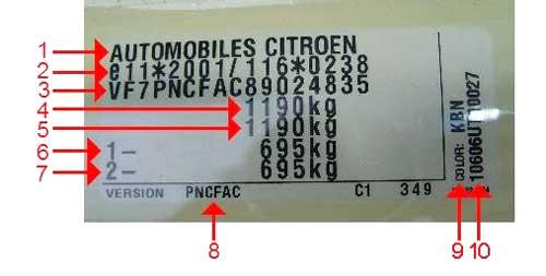 For the Citroen C1