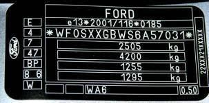 PLATE Ford Galaxy / S-Max (2006 -)