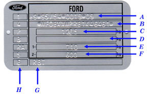 Description of the type plates Ford