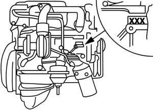 Engine number Diesel 1,8 TD