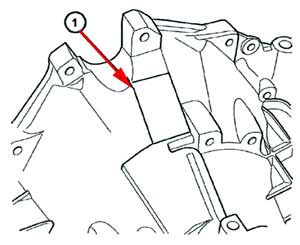 Location of the gearbox number for Chrysler auto Jeep