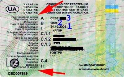 Vehicle registration certificate of Ukraine latest version
